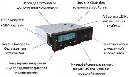 устройство цифрового тахографа