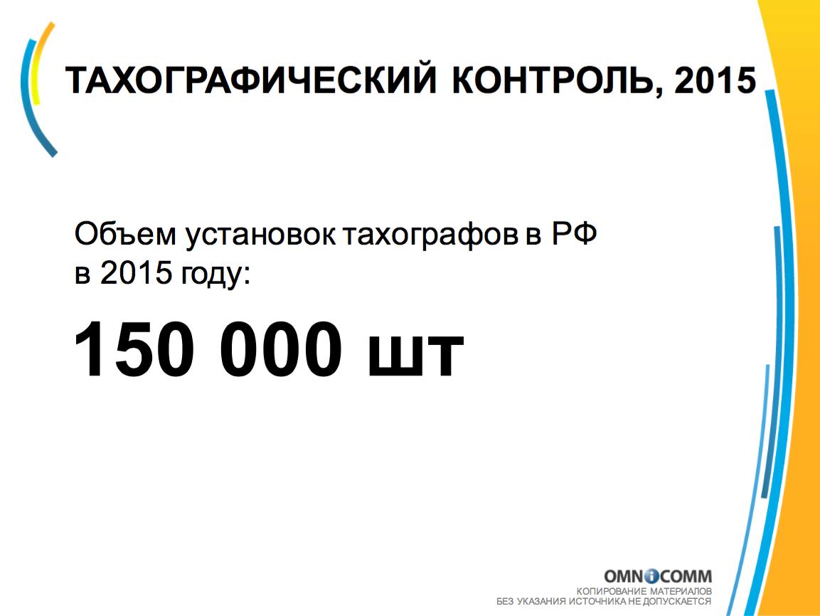 Объем рынка тахографов в 2015 году