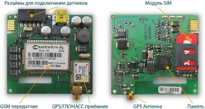 Из каких элементов состоит ГЛОНАСС/GPS трекер?