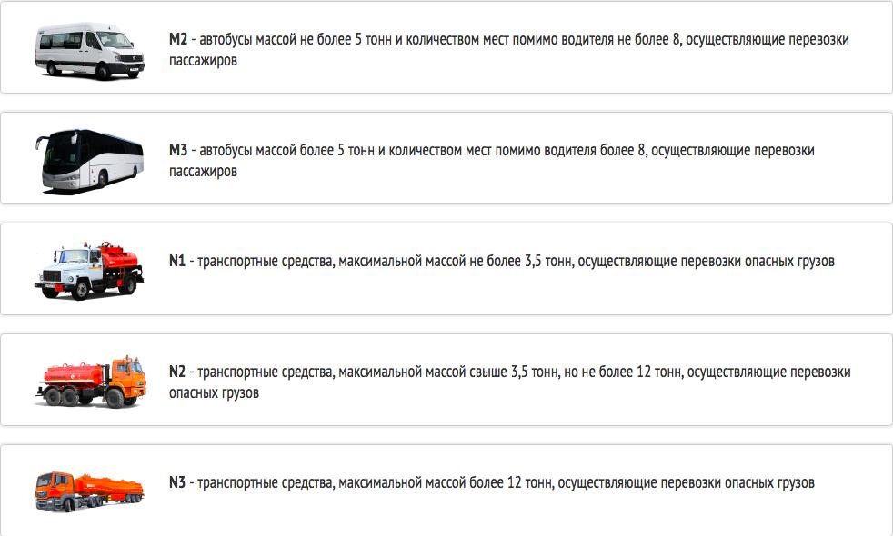 Категории транспортных средств по 153 постановление правительства глонасс
