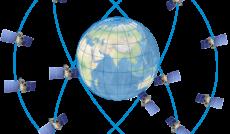 Орбита спутника ГЛОНАСС